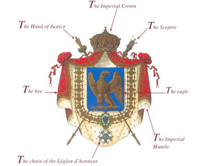 Napoleon Coat of Arms elements